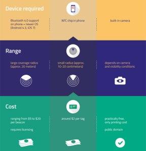 cellum-infographic-featured-image