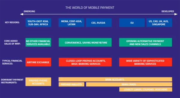 Flexibility key when choosing a mobile payment technology provider (VIDEO)