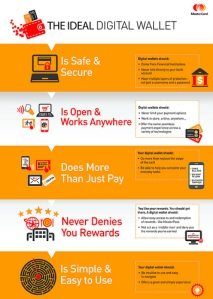 mastercard-infographic