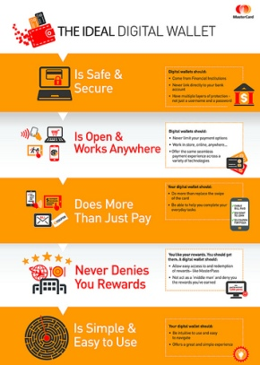 Three cheers for MasterCard's five rules for digital wallets