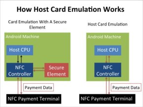 HCE breakthrough still no solution to NFC limitations