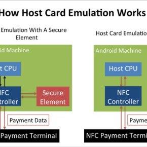 HCE breakthrough still no solution to NFClimitations