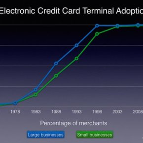 10 reasons today's mobile payments doomsayers will be proven wrongtomorrow